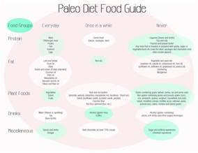 march 2013 the paleo diet