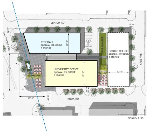 design concept for city hall council to discuss design concept for the city hall site