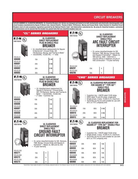 cutler hammer ch60spa wiring diagram efcaviation