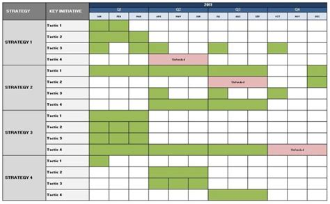 Annual Budget And Marketing Plan Timeline Template Sle V M D Com Marketing Plan Timeline Template Excel