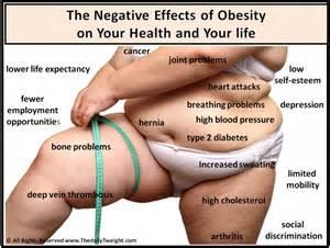 expert nurse setting realistic weight loss goals