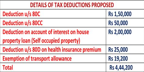 income tax deduction malaysia epf schedule 2014 malaysia newhairstylesformen2014 com