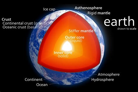 hottest layer tracing the earth s hottest volcanoes from core to ore