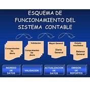 Los Sistemas Contables UAH