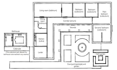 layout of a typical roman house roman villa floorplan http imagesscholasticcouk assets a