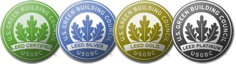 what is a leed certification leed certification hvac contractor san diego ca about