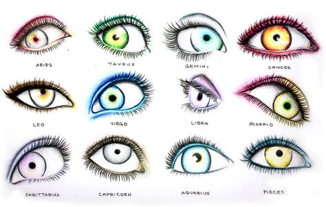astrology color makeup to mesh with your zodiac sign diary of a bombshell