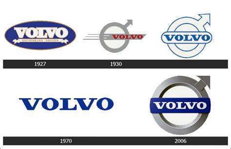 logo volvo volvo logo meaning and history models world cars