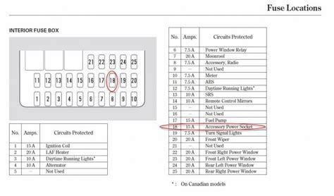 honda pilot fuse box diagram fuse box  wiring diagram
