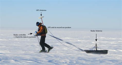how to a to pull a sled radar days on the greenland sheet notes from the field blogs