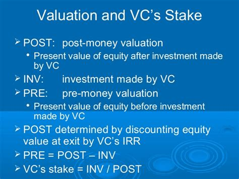 Post Mba Equity by лекц 18 Valuation For Equity