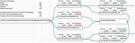 decision tree tool decision tree software vs decision tree analysis in bi tools