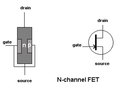 transistor fet de junção world technical junction field effect transistor tutorial
