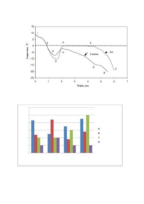 trik cara membuat grafik regresi linier di excel 2007 contoh grafik regresi linear contoh win