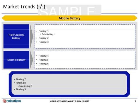 market research report modular kitchen market in india 2010 market research report mobile accessories market in