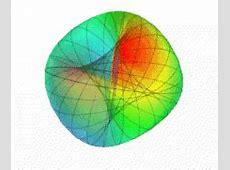 Talk:3-sphere - Wikipedia Imageshack.us