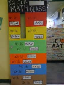 Math Classroom Decorations by Math Display On The Classroom Door In Our Classroom We Do