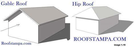 Gable Roof Vs Hip Roof Gable On Roof Ldnmen