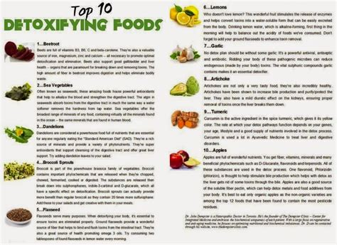 Top 5 Detox Foods by Health Nutrition Tips Top 10 Detoxifying Foods