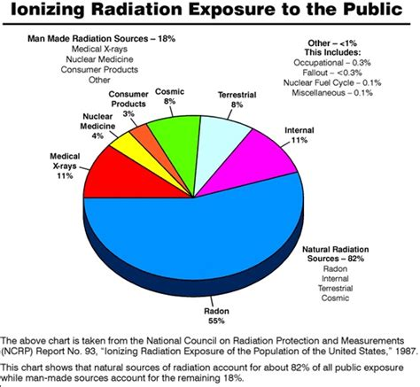 Much Information Can Kill by Explosion Rocks Japan Nuclear Plant Radiation