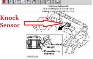 knock sensor for 1992 nissain maxima autos post