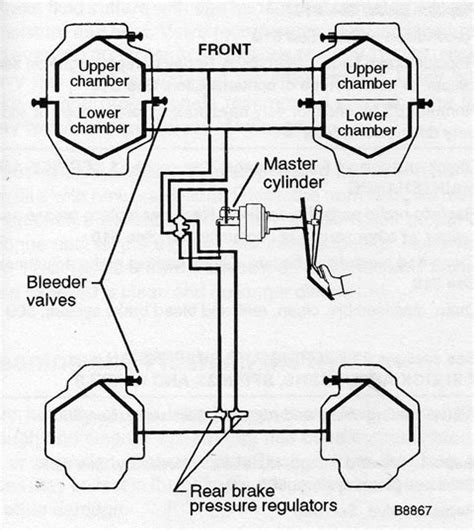 Brake Issue No Pressure In Front Upper Girling Cylinders