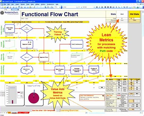 process mapping templates in excel 8 process mapping templates in excel exceltemplates