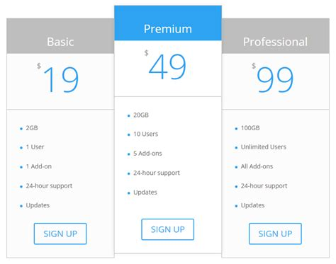 azure table storage pricing azure table pricing brokeasshome com