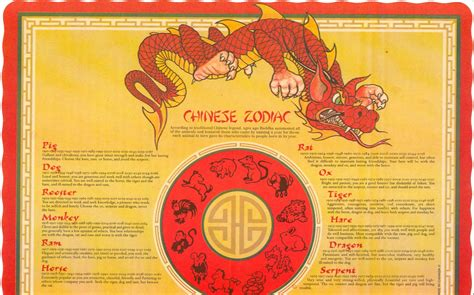 free printable chinese zodiac signs scarborough dishcrawl ii l s chinese eatery chinese