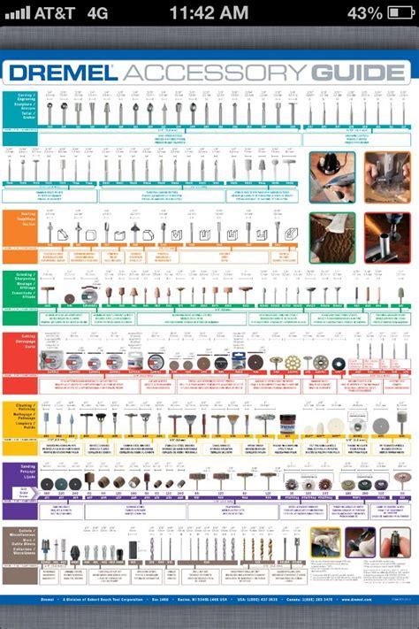 tool chart 2011 dremel accessory chart jewelry my