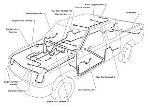 2000 nissan frontier ignition wiring diagram efcaviation