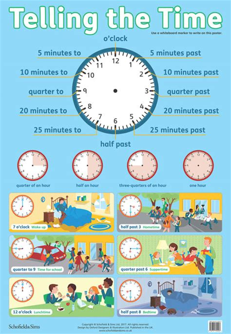 printable clock poster telling the time posters at schofield and sims