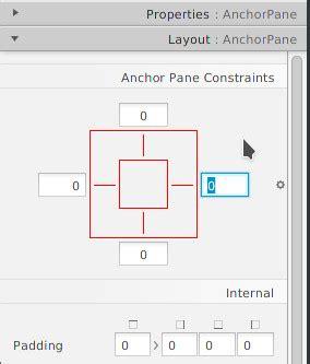 javafx anchor layout java janela mdi javafx como deixar um anchorpane