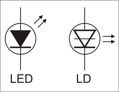 diode and led symbols diode symbol clipart best