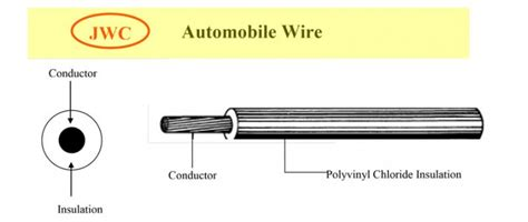 automobile wire jumbo wire cable