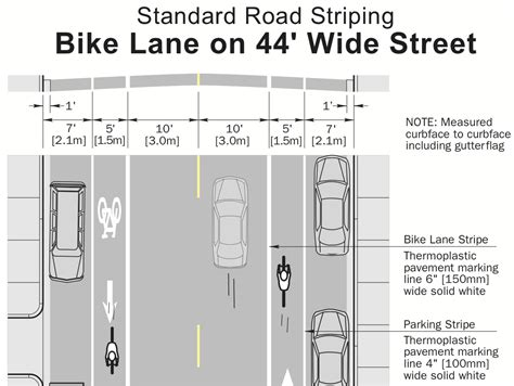 bike lanes vs wider outside lanes bike denton