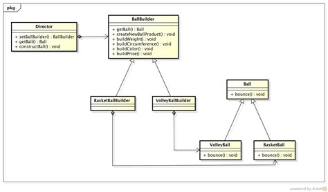 design pattern applications tips and tricks of java programming