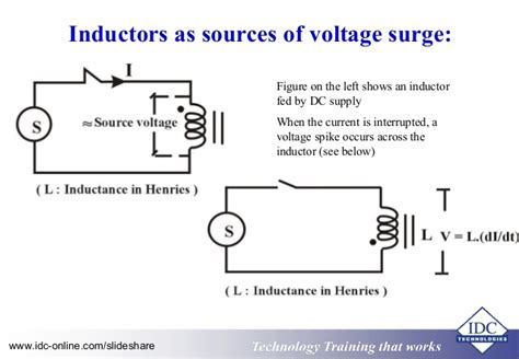 inductor discharge formula inductor discharge voltage 28 images voltage across discharging inductor 28 images inductor