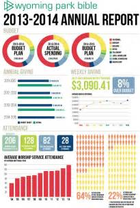 Infographic Report by 2013 2014 Annual Report Infographic