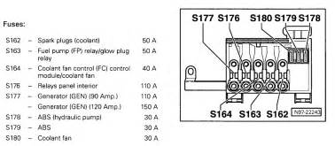2003 volkswagen beetle diagram what post on the fuse box