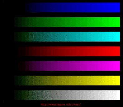 color quiz contrast lagom lcd test