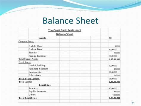 simple sales proposal template business plan restaurant