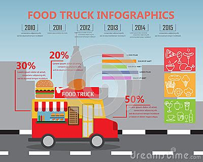 food truck website design fod truck infographics stock vector image 56337071