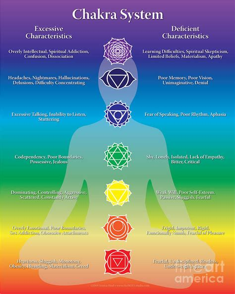 What Color Is Best For Sleep by How To Tell If Your Chakras Are Out Of Balance The Open Mind