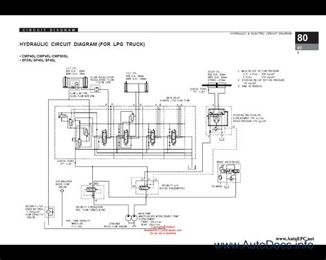 kubota rtv 900 parts diagram kubota 900 wiring diagram get free image about wiring