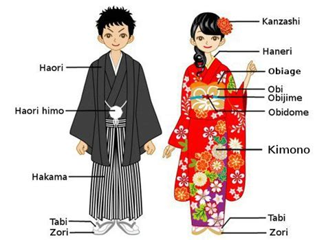 contextual reference japanese traditional clothing