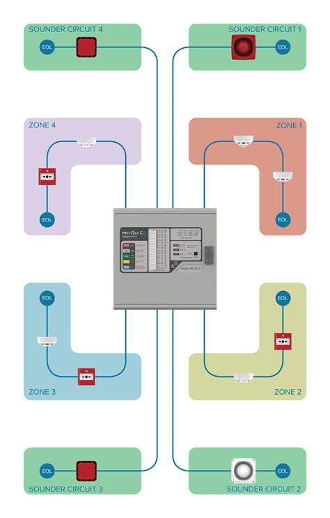 28 wiring diagram for conventional alarm system 188