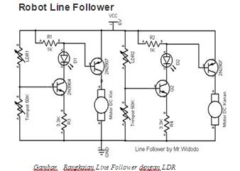 membuat robot line follower visualbasicpark membuat robot line follower dengan ldr