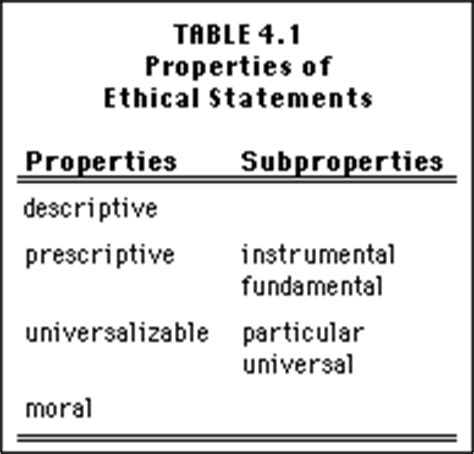 to what extent do moral statements objective meaning ethics justice and social justice