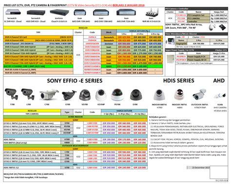 Agen Eq Bekasi Dress Qonita By Eq daftar harga importir agen distributor paket kamera cctv dvr tabung pemadam kosong